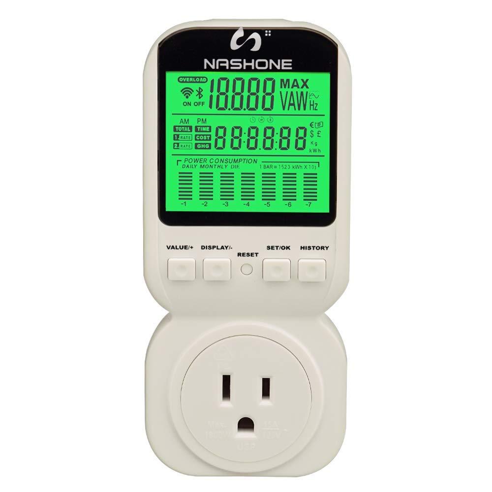 Power Energy Meter by Nashone Image